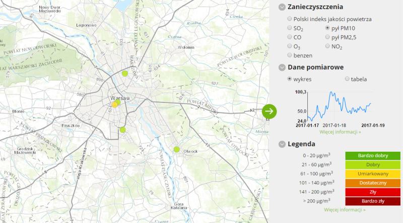 Jakość powietrza w Warszawie (godz. 14)