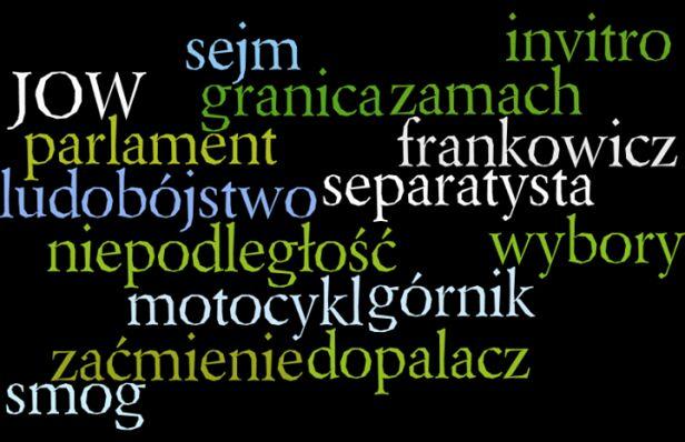 Szukają Słowa Roku uw.edu.pl